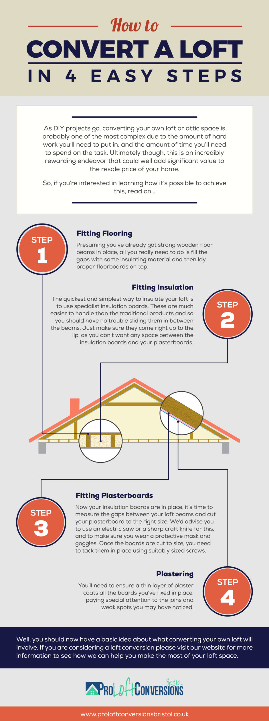 How to Convert A Loft In 4 Easy Steps